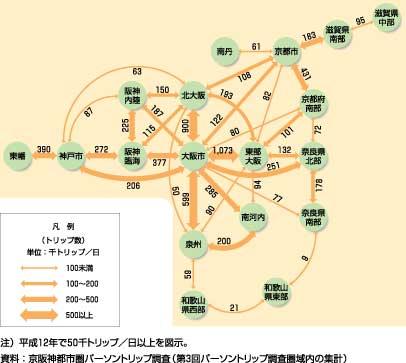 https://www-1.kkr.mlit.go.jp/plan/pt/research_pt/h12/img/z7.jpg